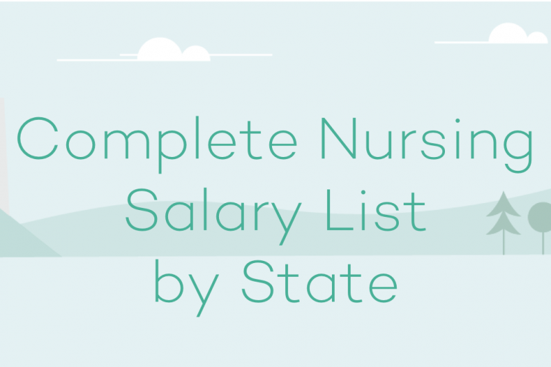 Nomad Health Complete Nursing Salary List By State Travel Nursing